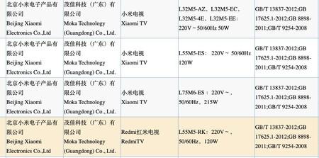 Filtración TV Xiaomi