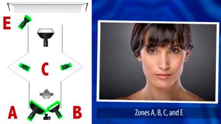 Cómo conseguir 6 tipos de iluminación diferentes con un sólo esquema de iluminación