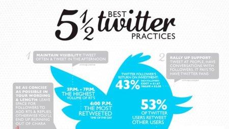 Cinco consejos (y medio) para tener éxito en Twitter, infografía