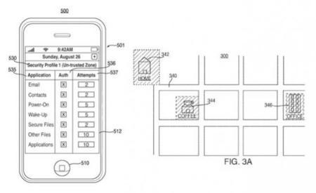 Una nueva patente de Apple anticipa un iPhone con cámara trasera de doble sensor