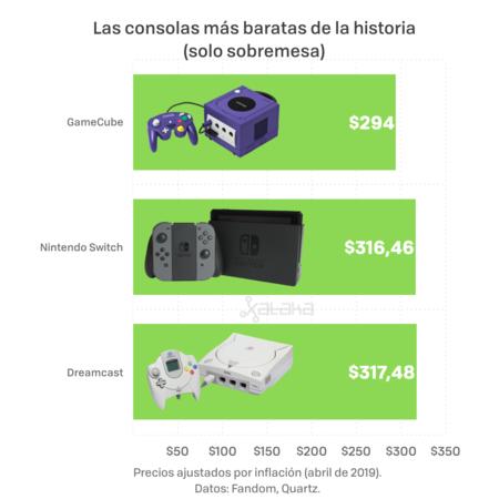 Consolas 2019 006