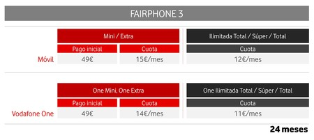 Vodafone Fairphone 3