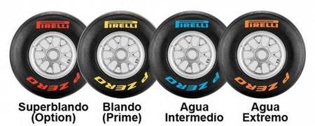 GP de Hungría F1 2011: compuestos elegidos por Pirelli