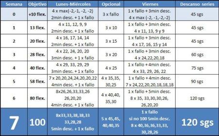 Apúntante al reto: Hacer 100 flexiones seguidas en 6 semanas (XVIII)