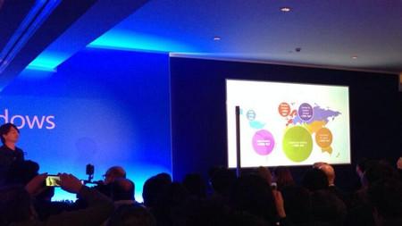 Novedades para Windows Phone 8 desde el MWC: más fabricantes, Facebook Messenger y Dual SIM