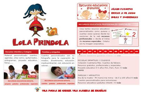 Recursos educativos online para infantil