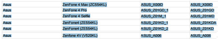 Asus Zenfone 4 Lista
