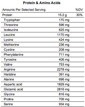 que sustancias contienen los esteroides anabolicos