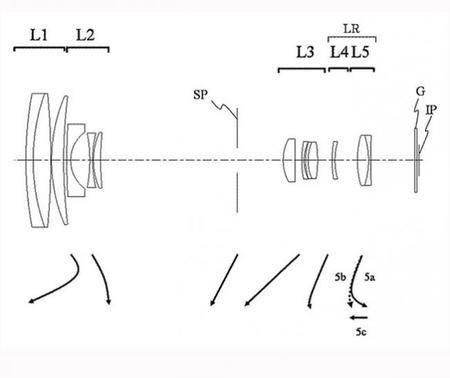 Patente de Canon para el objetivo 94,4x