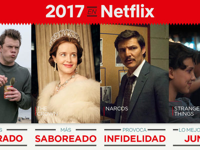 Netflix desvela las series que más hemos maratoneado en 2017