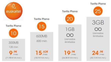 Euskaltel actualiza su tarifa Libre 15, ahora con 600 minutos y 600 MB por 18.90 euros al mes