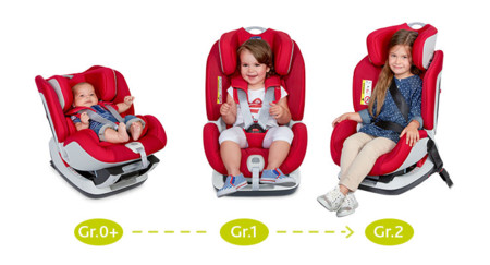 Chicco Seat Up 012 01
