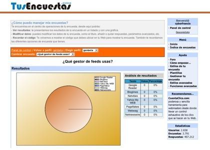 Tusencuestas, otro servicio español de creación de encuestas