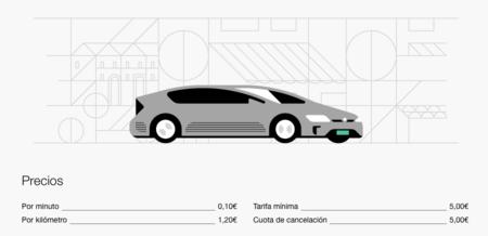 Tarifas Uber