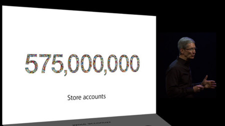 Las tiendas de Apple crecen a un ritmo de 500.000 cuentas al día