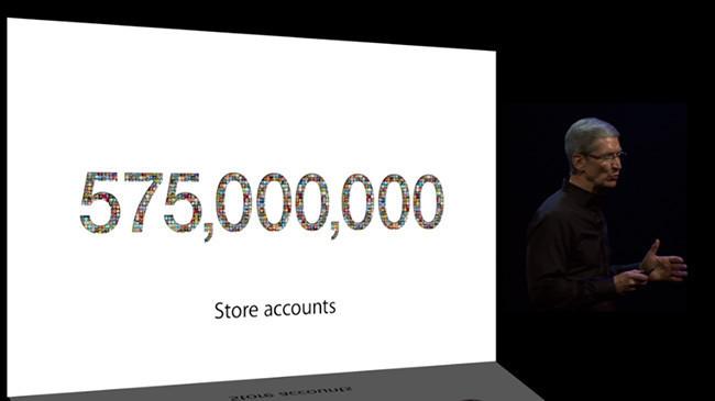 575.000.000 cuentas iTunes Store