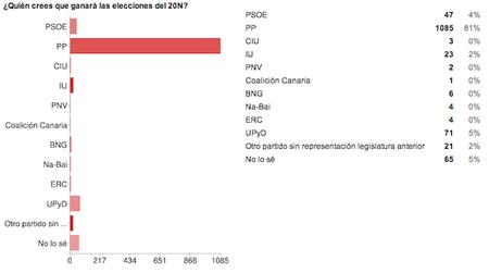 elecciones-20n-3.png