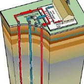 ¿Se puede obtener energía a partir de los movimientos geotérmicos?