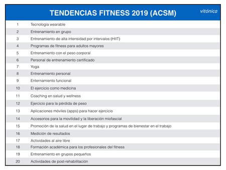 ACSM-2019