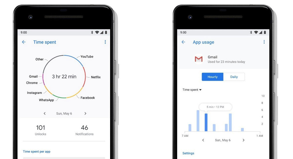 Google force you to include Digital Wellbeing and charge USB-C PD in the new mobile certificates