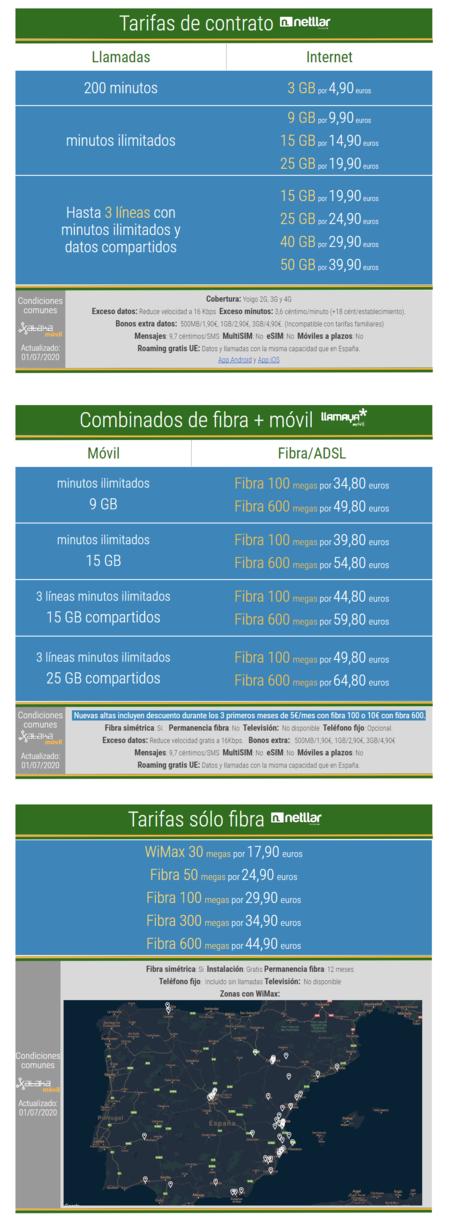 Nueva Oferta Combinada De Fibra Y Movil Netllar
