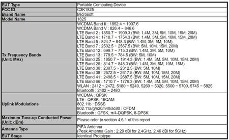 Surface Go Lte Fcc 1200x734