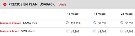 Planes Iusapack iPhone 5 16 GB