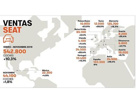 Seat Mapa Ventas