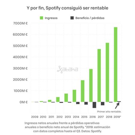 Spotify 003