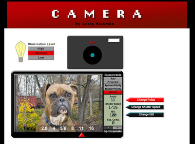 Una manera fácil de aprender a manejar los parámetros de nuestra cámara