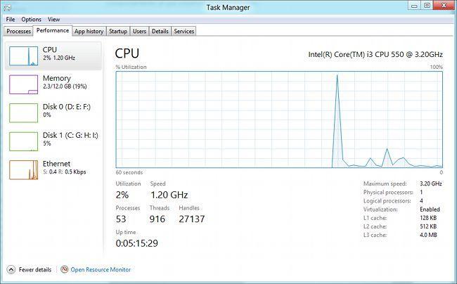 Windows 8, administrador de tareas