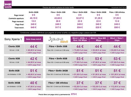 Precios Sony Xperia 1 Con Tarifas Yoigo