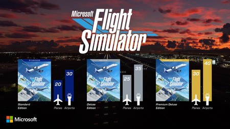Microsoft Flight Simulator Ediciones