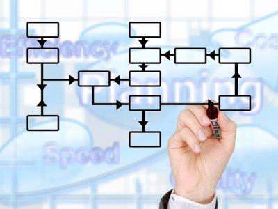 Consejos para definir tus objetivos empresariales