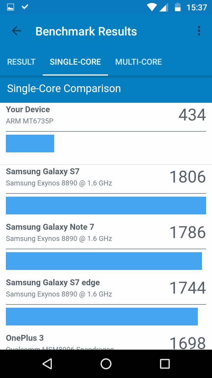 Moto E3 benchmarks