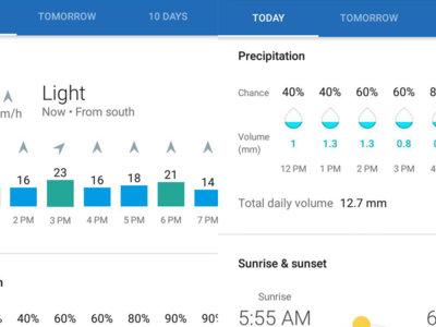 El Tiempo de Google incluye información completa del viento y lluvia hora a hora