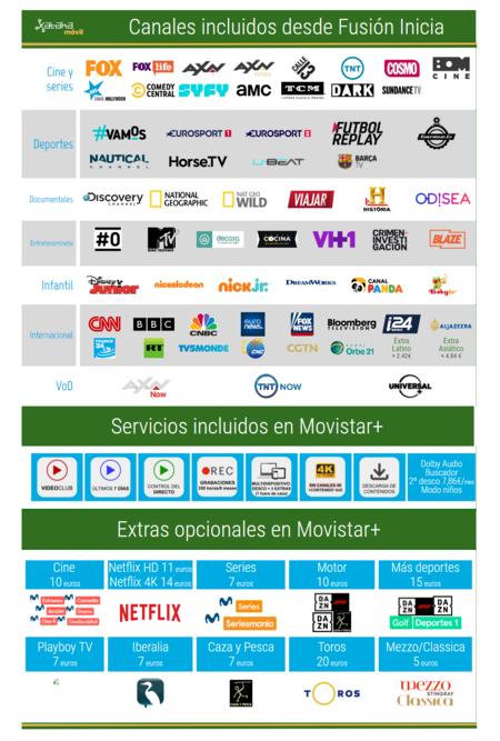 Canales Television Movistar Tv Precios Y Servicios