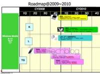 El Toshiba TG01 era solo el primero de muchos