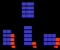 Los díscolos números primos (I)