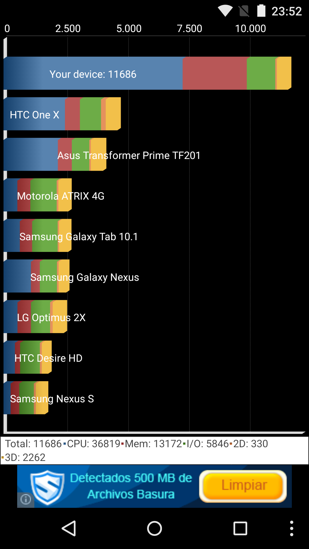 Benchmarks Nexus 5 Android 5 1 1 43 43