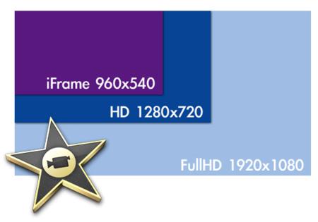 Actualización de iMovie 09 y la inclusión del formato iFrame