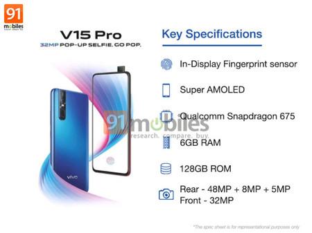 Vivo V15 Pro Spec Sheet 696x521 Png