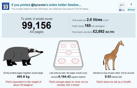 Tu timeline de Twitter en versión infografía
