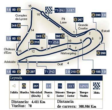 Análisis técnico del Gran Premio de Francia