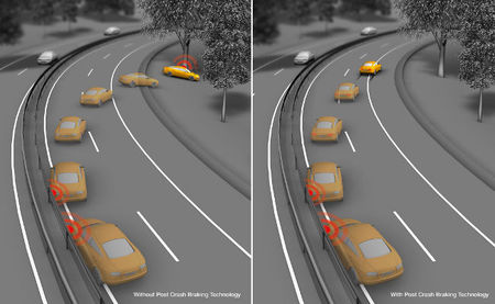 Post Crash Braking Technology, frenos automáticos para detener el coche después de un accidente
