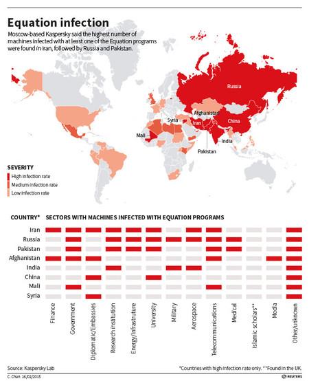 Cybersecurity Usa