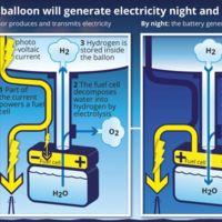 Mejorando la eficiencia de las placas solares en globos de gran altitud