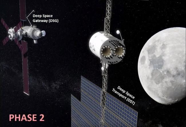 Fase Dos Mision Marte