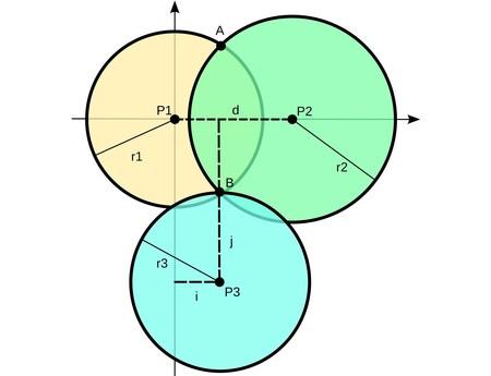 Trilateración