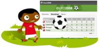 Widgets de Netvibes para seguir la Eurocopa 2008